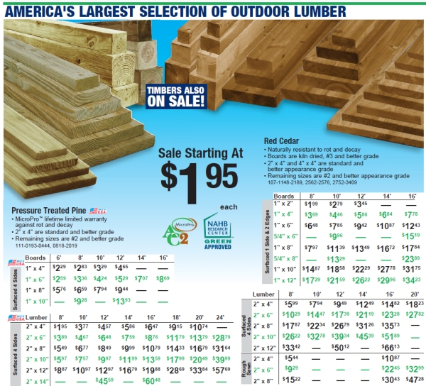 Menards Sale Ad