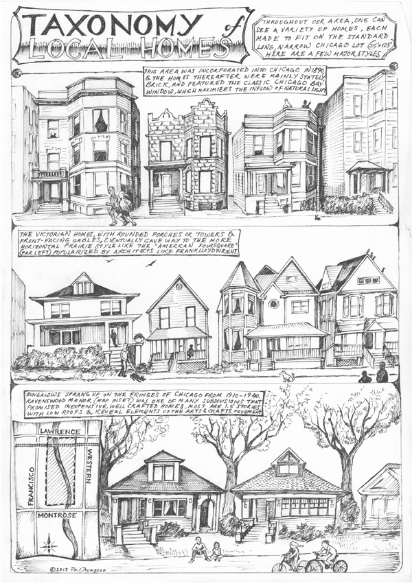 Taxonomy of Local Homes