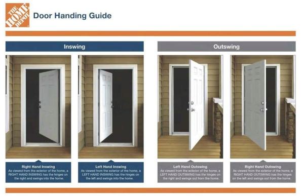 Door Handing Guide.jpg